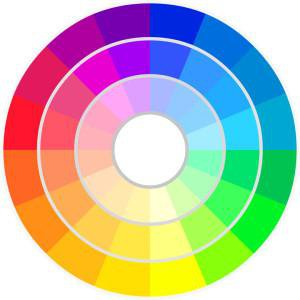 Color Wheel for Web Design